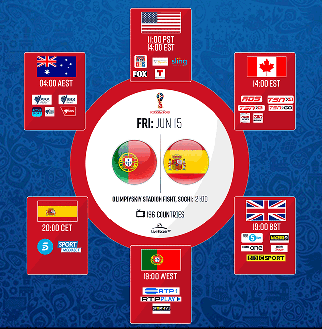 Portugal vs Spain - TV Broadcast Channels