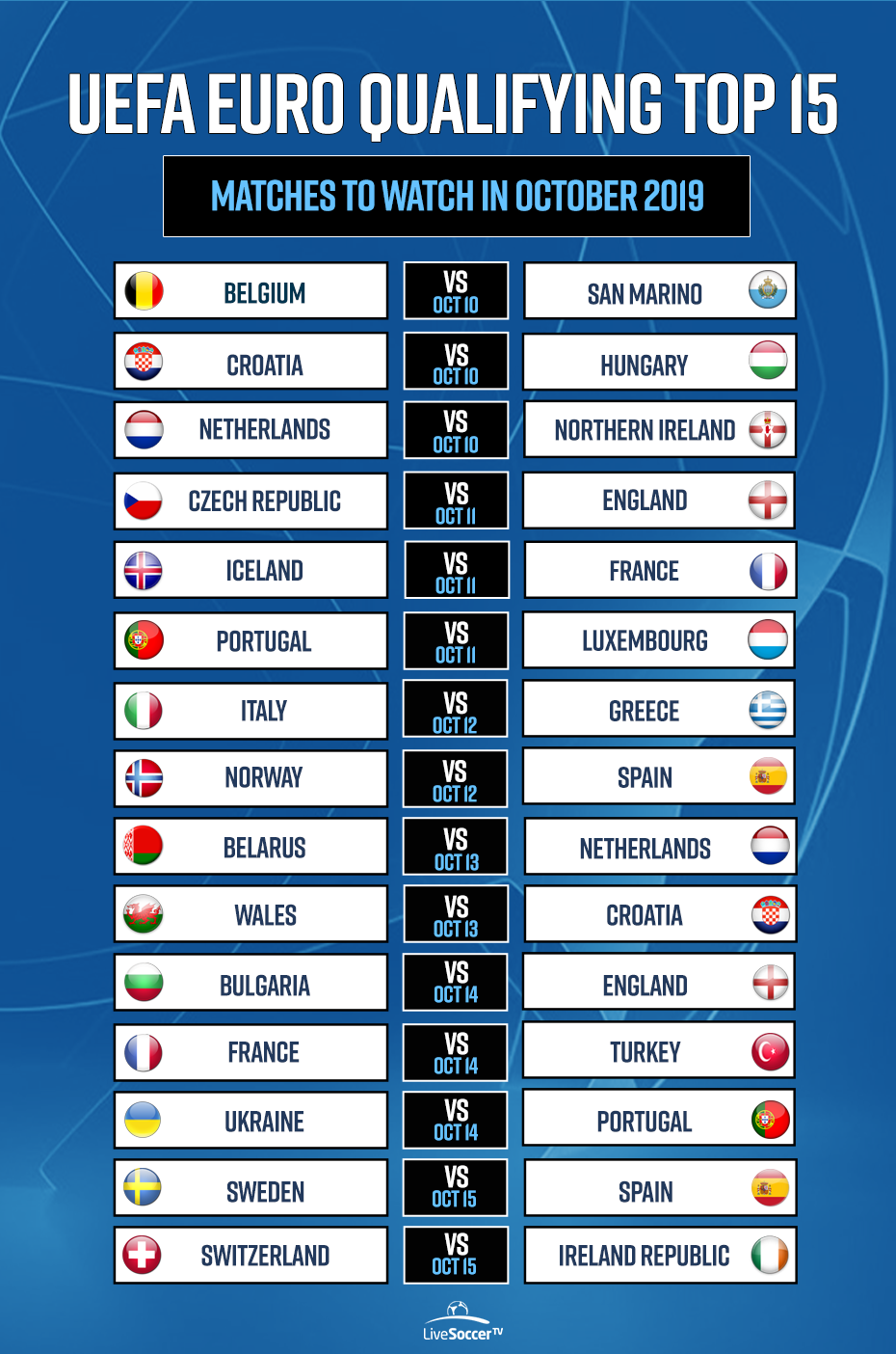 TV Schedules, England, Belgium, Germany, Netherlands, France, Spain, Italy, Portugal, Ukraine, Czech Republic, Wales, Croatia, UEFA Euro Qualifying
