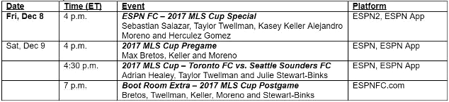 ESPN Networks' MLS Cup Final schedule
