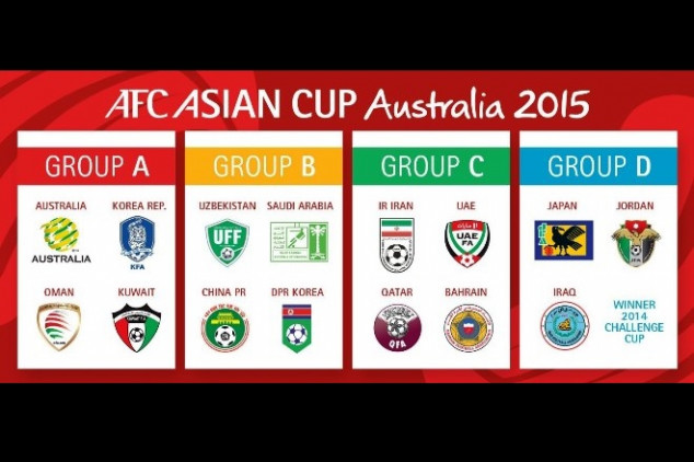 Watch the 2015 AFC Asian Cup on One World Sports