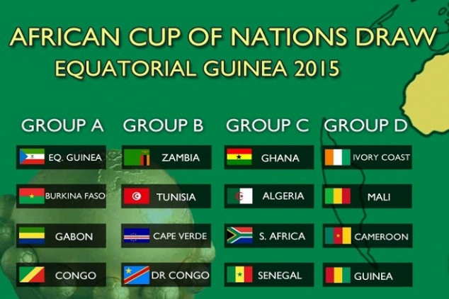 The Likely Outcomes of the Next Round @ AFCON 2015