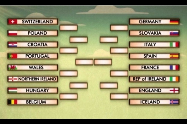 Time, date and channels to watch Euro 2016 Last 16