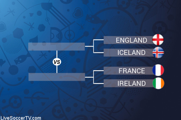 England/Iceland & France/Ireland viewing info