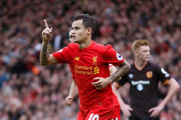 Coutinho's stats for Liverpool analyzed