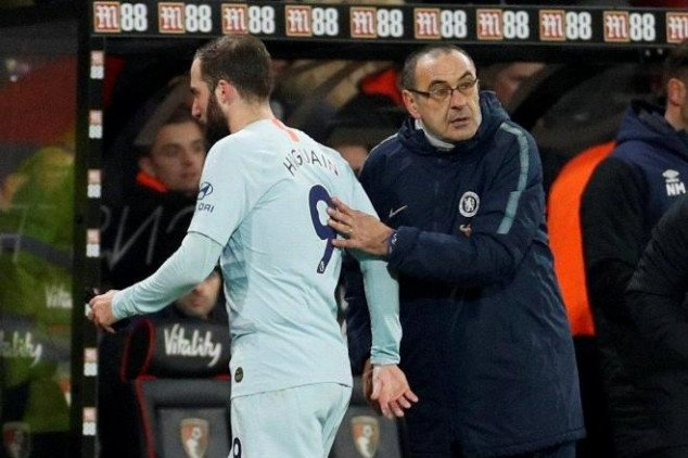 Higuain's first-half stats in EPL debut revealed