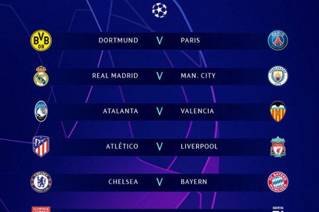 UCL Draw: Real Madrid get Man City