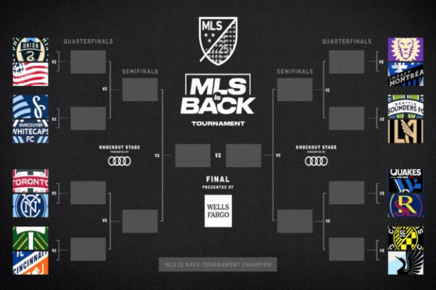 how and when to watch MLS is Back Tournament R16