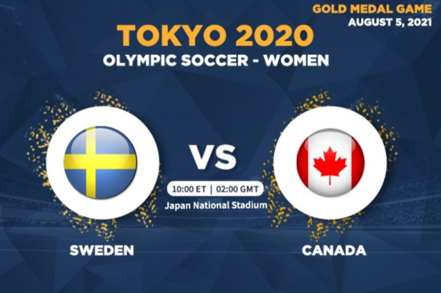 WTW Sweden vs Canada live on August 5, 2021