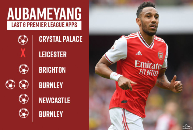 Pierre-Emerick Aubameyang, Arsenal, Burnley, English Premier League
