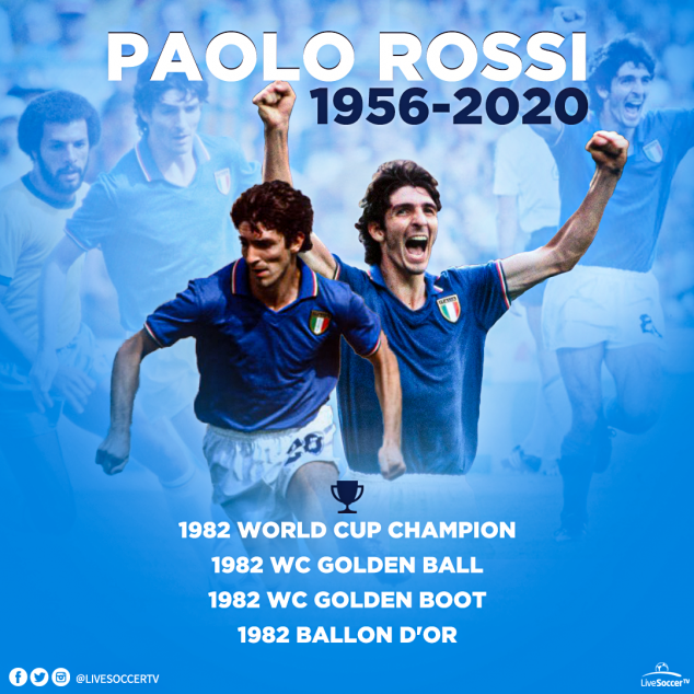 Paolo Rossi, Italy