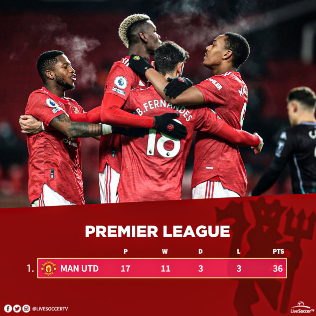 Manchester United, Top of the League, English Premier League