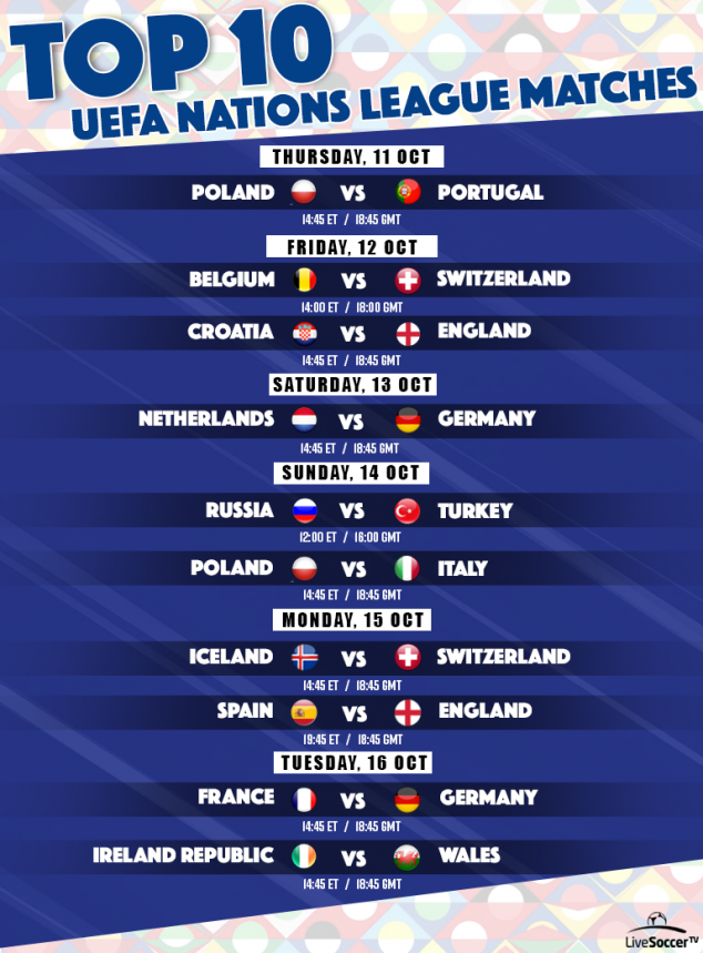 Football TV Schedules, Croatia, England, Spain, Germany, France, Portugal, Poland, UEFA Nations League