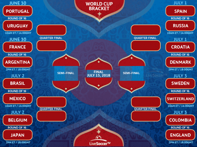 World Cup Bracket - Round of 16