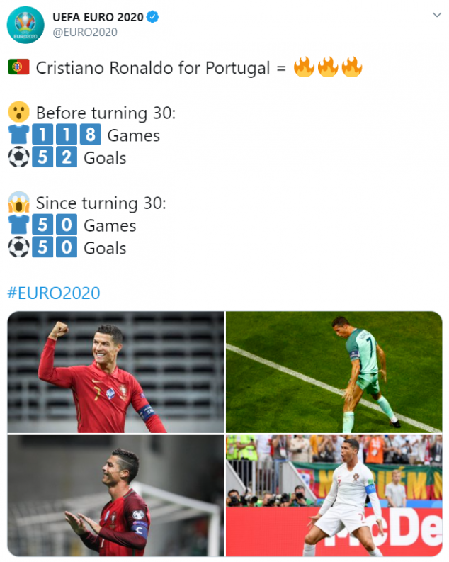 Cristiano Ronaldo, Portugal, Goalscoring Form, UEFA Nations League