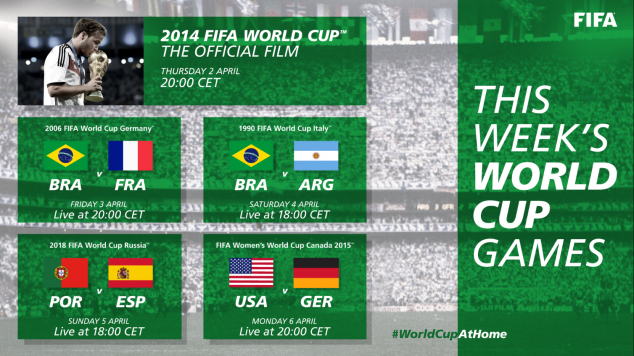 FIFA World Cup, Brazil, Argentina, France, Spain, Portugal, USWNT, Germany Women